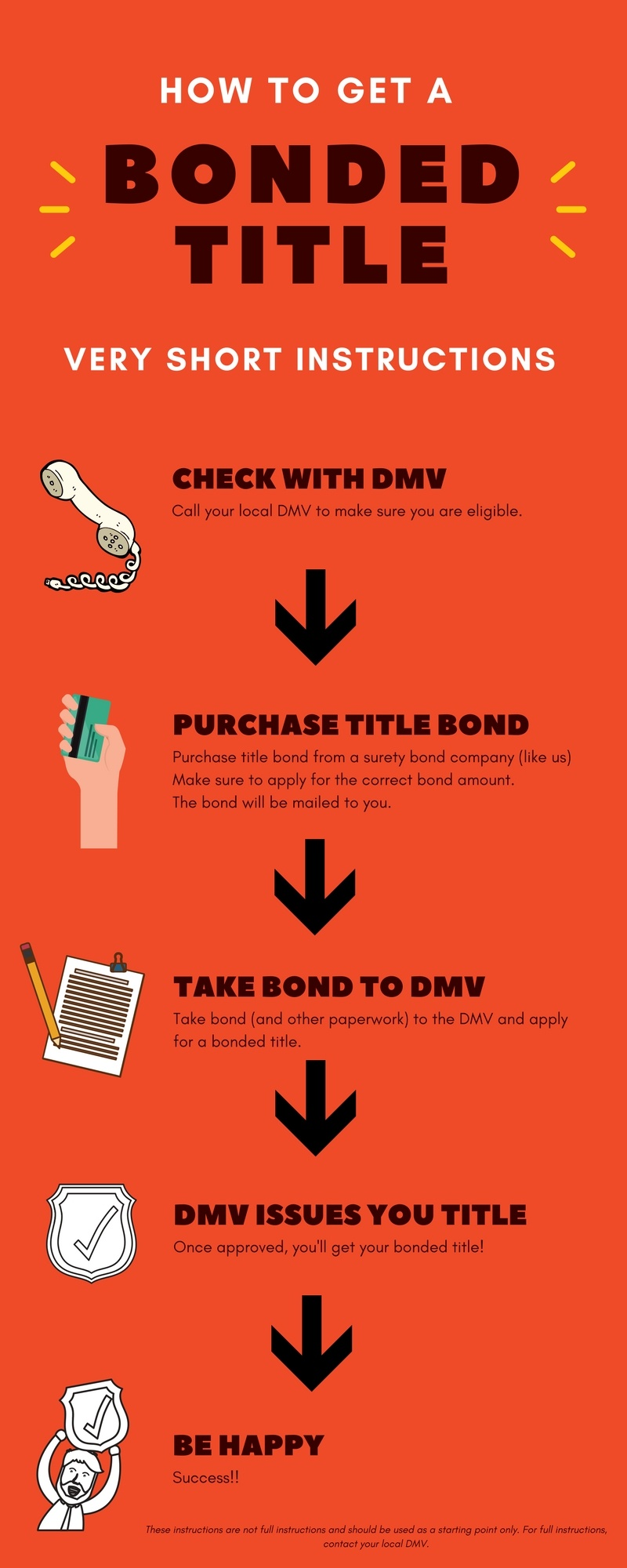 how to get bonded title
